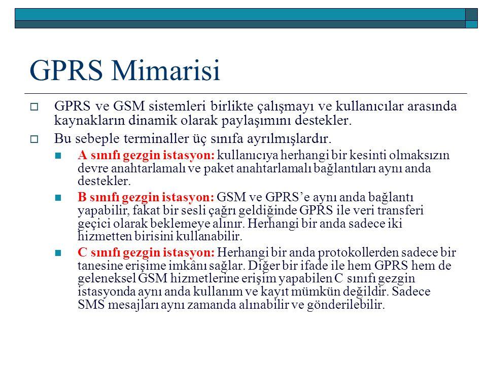 GPRS Mimarisi GPRS ve GSM sistemleri birlikte çalışmayı ve kullanıcılar arasında kaynakların dinamik olarak paylaşımını destekler.