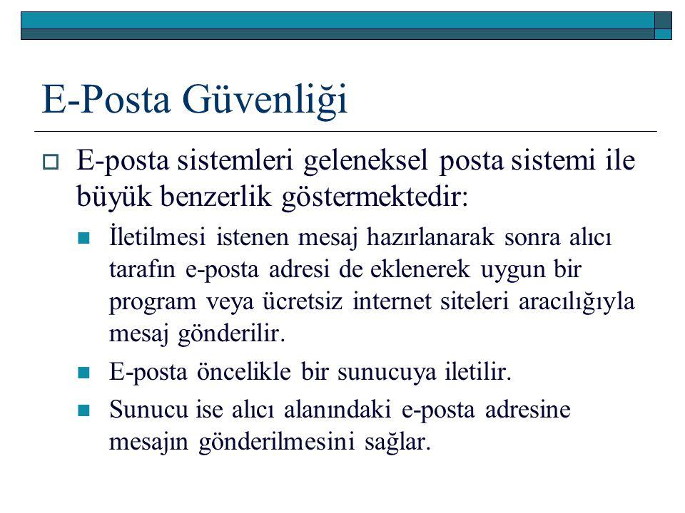 E-Posta Güvenliği E-posta sistemleri geleneksel posta sistemi ile büyük benzerlik göstermektedir: