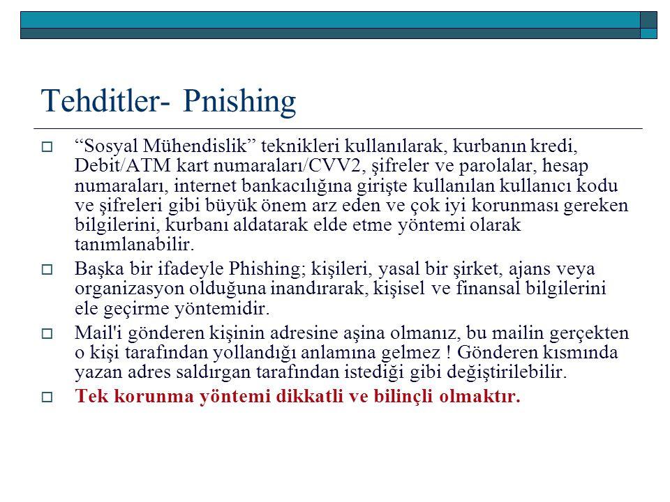 Tehditler- Pnishing