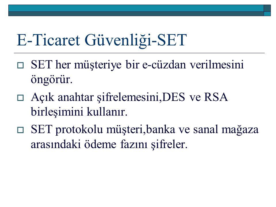 E-Ticaret Güvenliği-SET