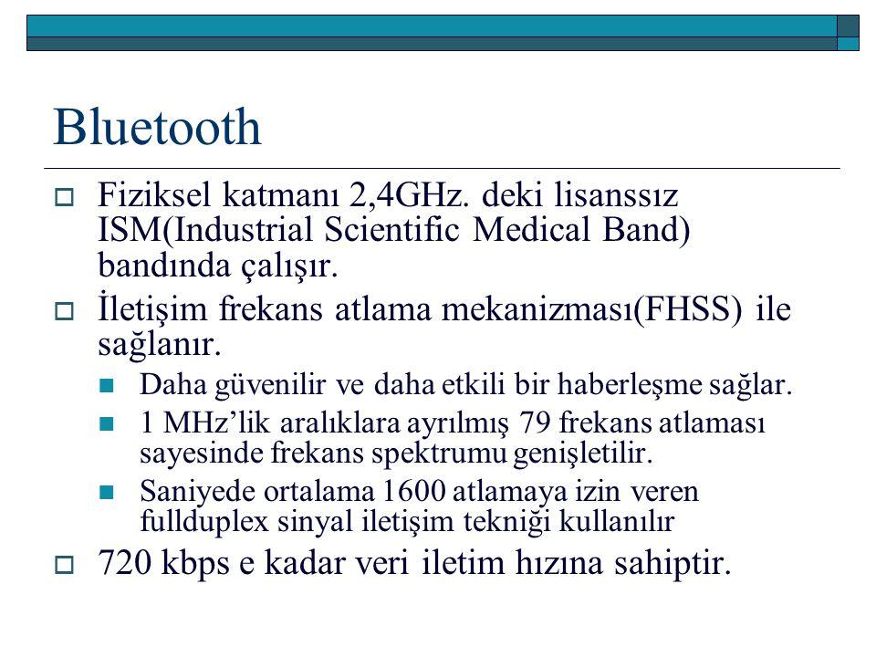 Bluetooth Fiziksel katmanı 2,4GHz. deki lisanssız ISM(Industrial Scientific Medical Band) bandında çalışır.