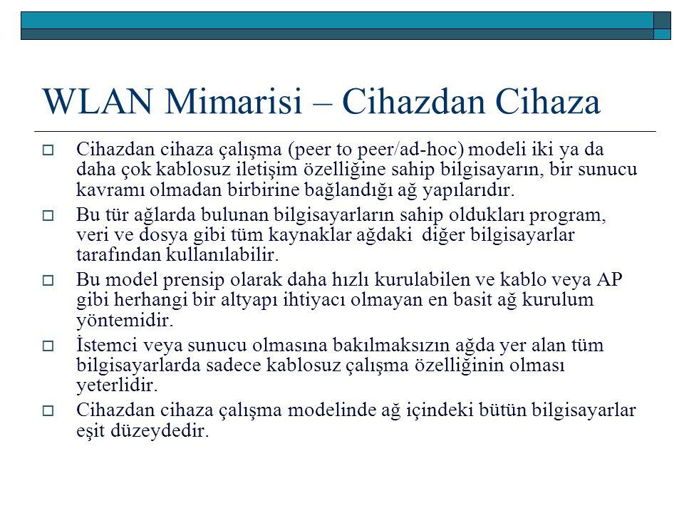 WLAN Mimarisi – Cihazdan Cihaza