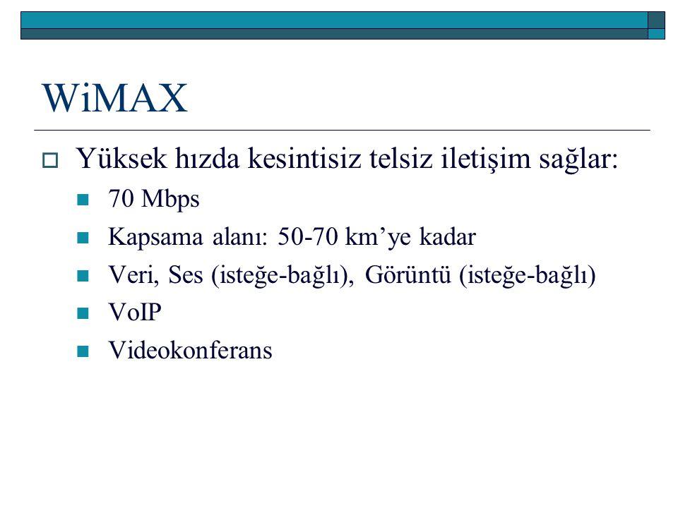 WiMAX Yüksek hızda kesintisiz telsiz iletişim sağlar: 70 Mbps