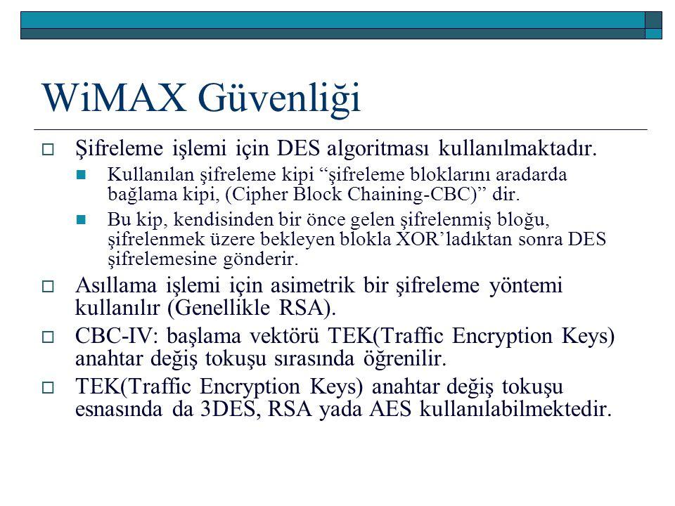 WiMAX Güvenliği Şifreleme işlemi için DES algoritması kullanılmaktadır.