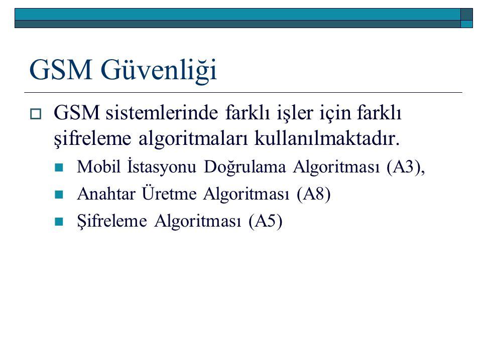 GSM Güvenliği GSM sistemlerinde farklı işler için farklı şifreleme algoritmaları kullanılmaktadır. Mobil İstasyonu Doğrulama Algoritması (A3),