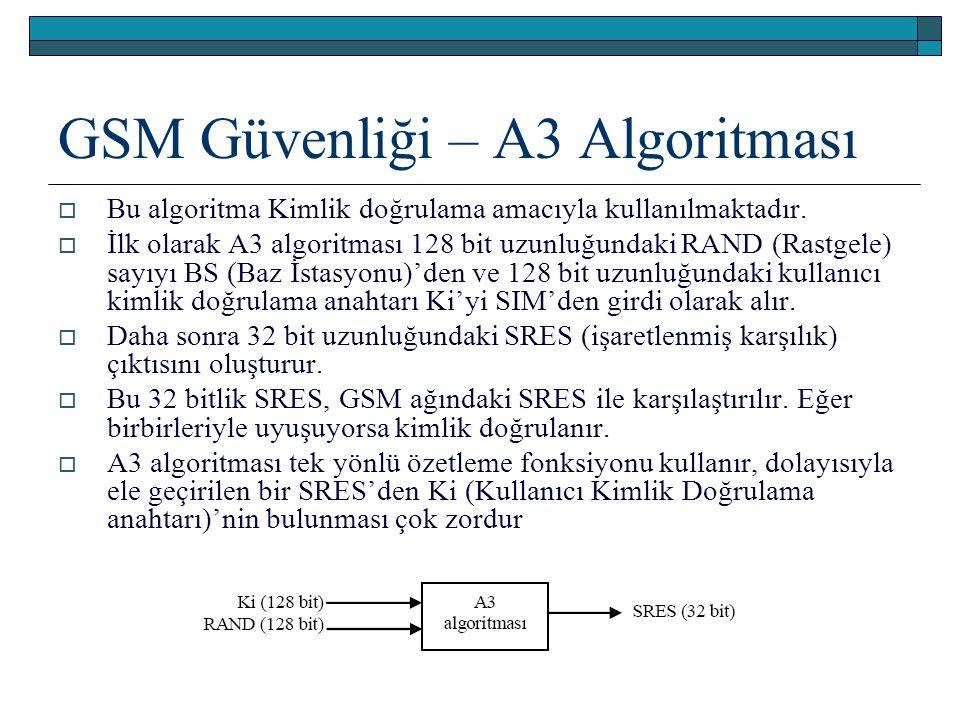 GSM Güvenliği – A3 Algoritması