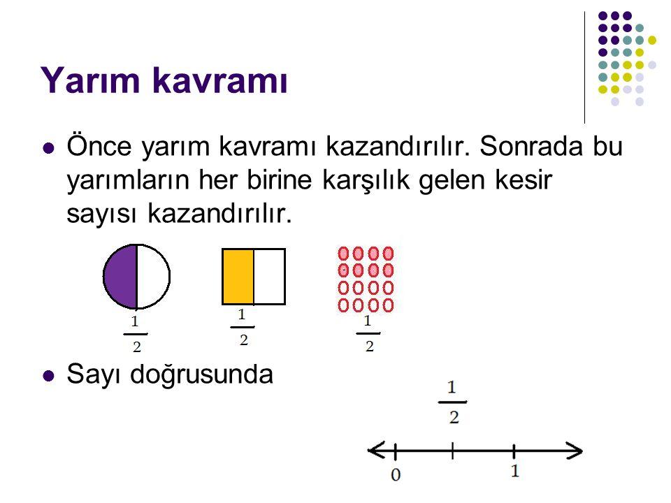 Yarım kavramı Önce yarım kavramı kazandırılır. Sonrada bu yarımların her birine karşılık gelen kesir sayısı kazandırılır.