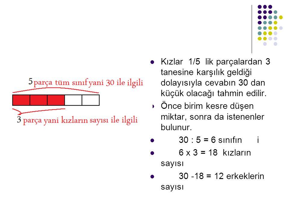 Kızlar 1/5 lik parçalardan 3 tanesine karşılık geldiği dolayısıyla cevabın 30 dan küçük olacağı tahmin edilir.