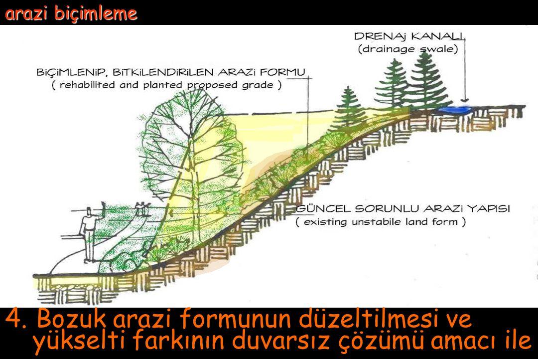 arazi biçimleme 4. Bozuk arazi formunun düzeltilmesi ve yükselti farkının duvarsız çözümü amacı ile