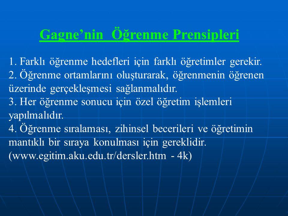 Gagne'nin Öğrenme Prensipleri