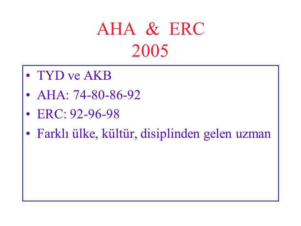 AHA & ERC 2005 TYD ve AKB AHA: 74-80-86-92 ERC: 92-96-98
