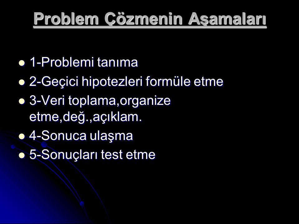 Problem Çözmenin Aşamaları