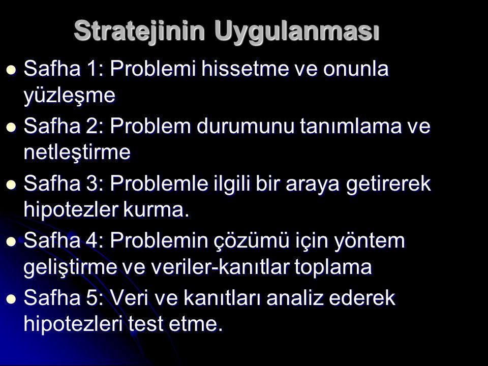 Stratejinin Uygulanması