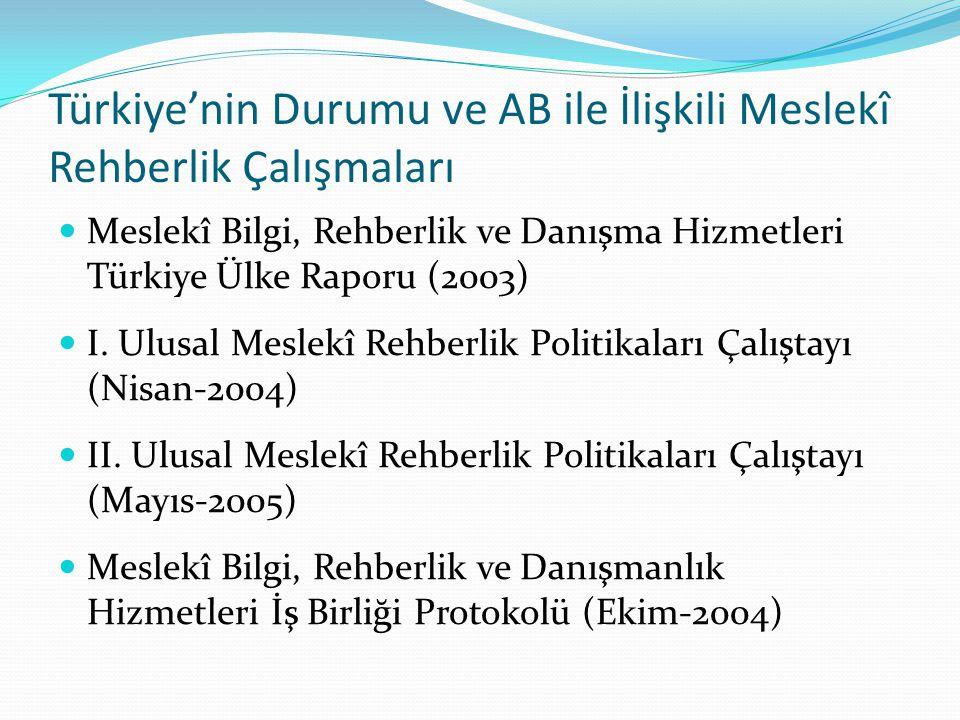 Türkiye'nin Durumu ve AB ile İlişkili Meslekî Rehberlik Çalışmaları
