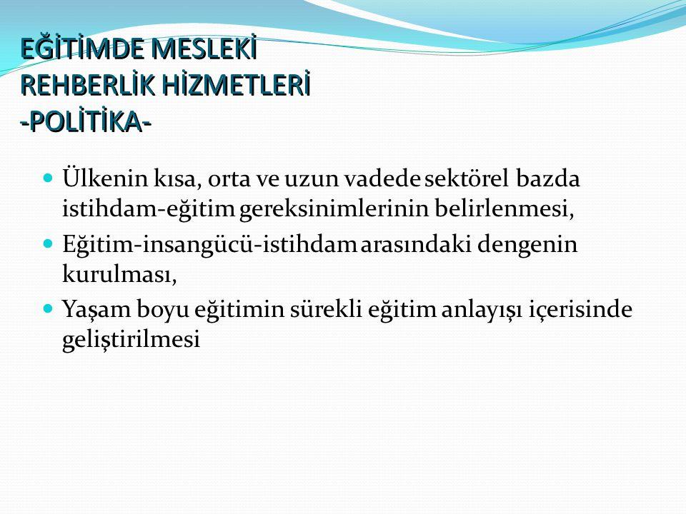 EĞİTİMDE MESLEKİ REHBERLİK HİZMETLERİ -POLİTİKA-