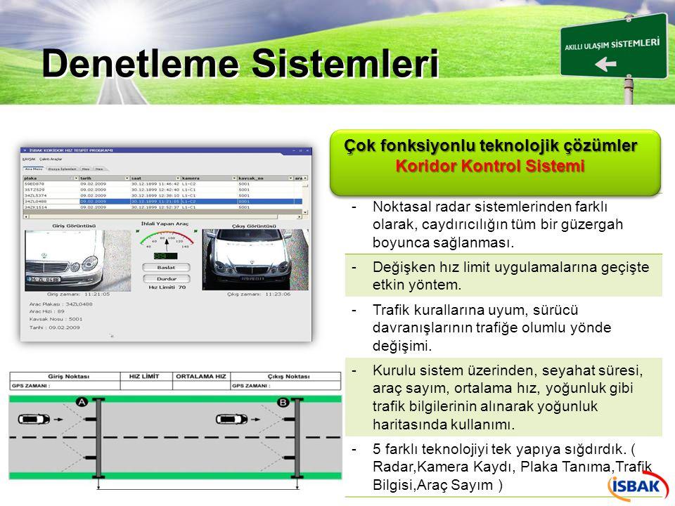 Çok fonksiyonlu teknolojik çözümler Koridor Kontrol Sistemi