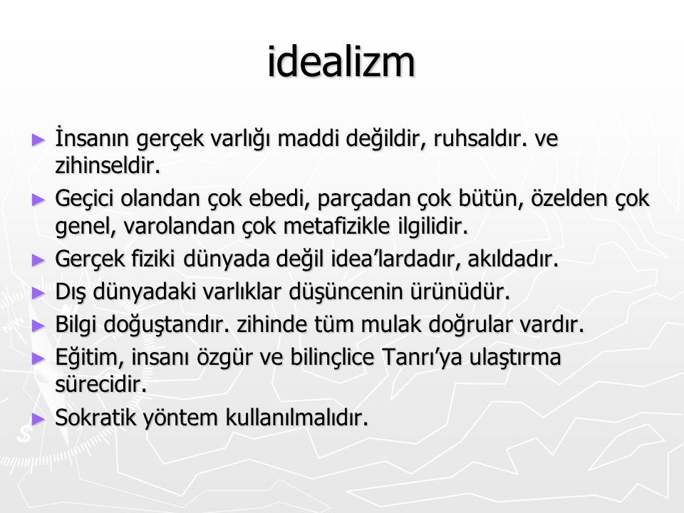 idealizm İnsanın gerçek varlığı maddi değildir, ruhsaldır. ve zihinseldir.