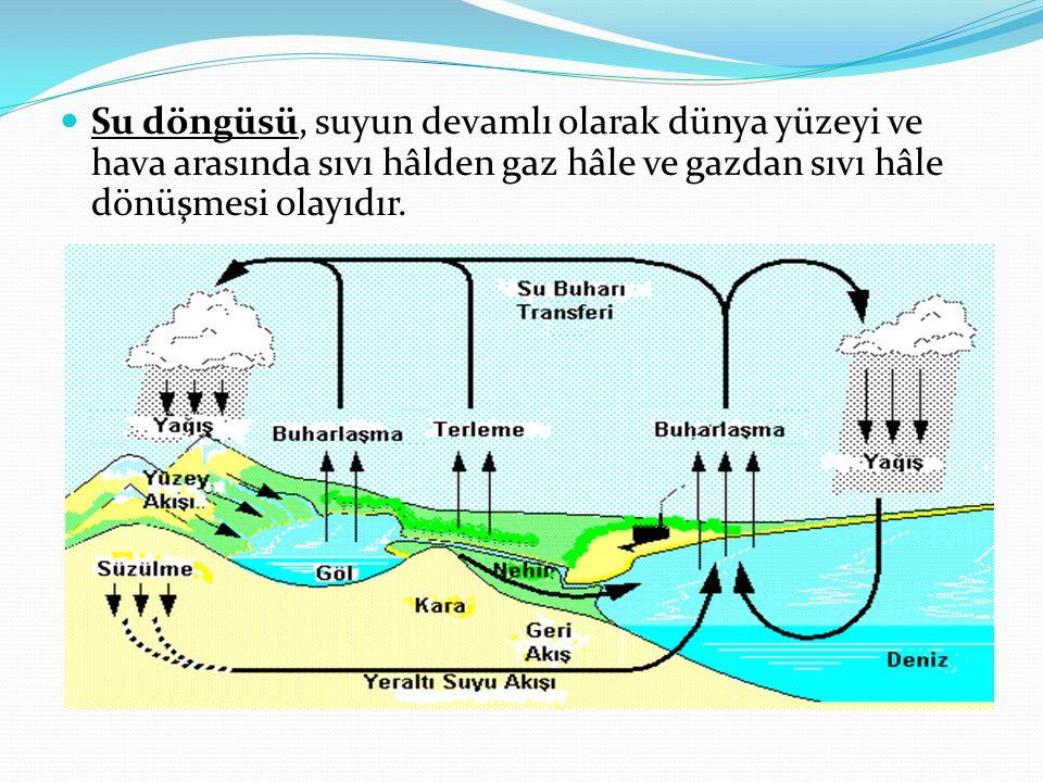 Su döngüsü, suyun devamlı olarak dünya yüzeyi ve hava arasında sıvı hâlden gaz hâle ve gazdan sıvı hâle dönüşmesi olayıdır.