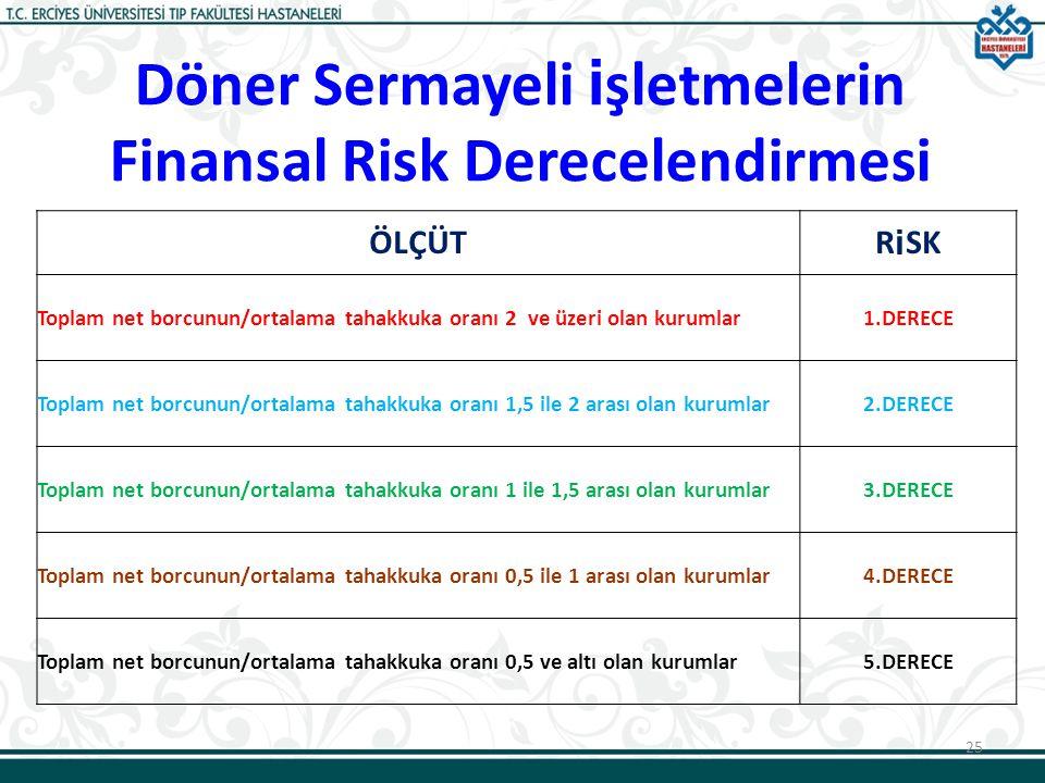 Döner Sermayeli işletmelerin Finansal Risk Derecelendirmesi