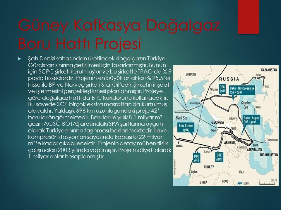 Güney Kafkasya Doğalgaz Boru Hattı Projesi
