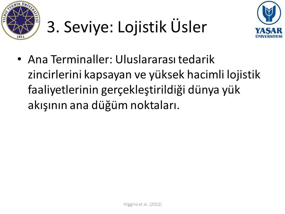 3. Seviye: Lojistik Üsler