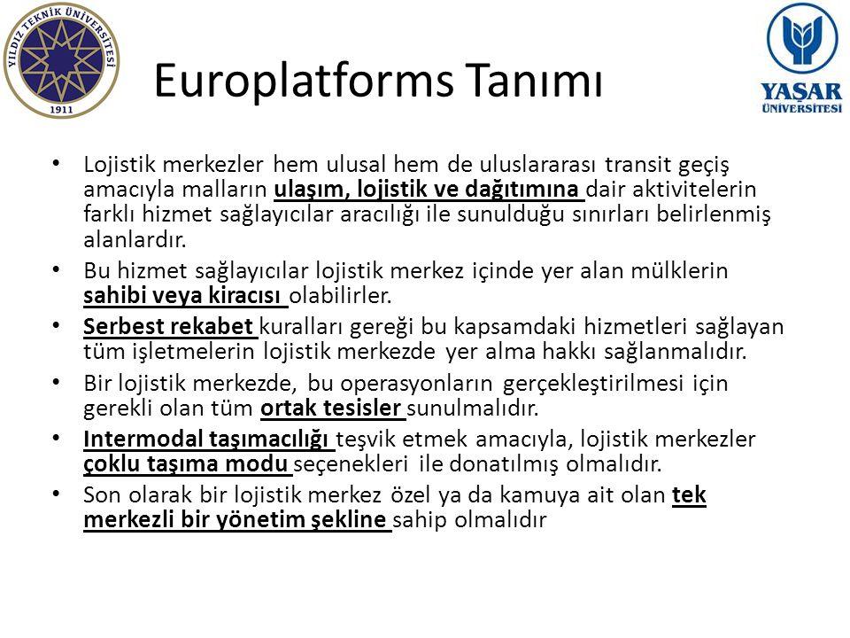 Europlatforms Tanımı