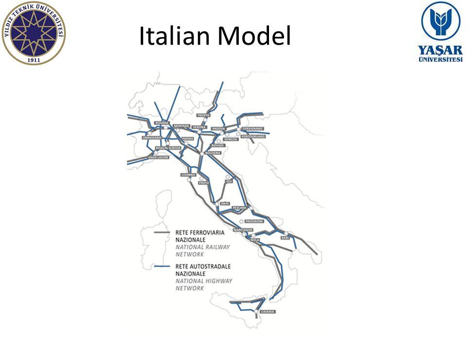 Italian Model