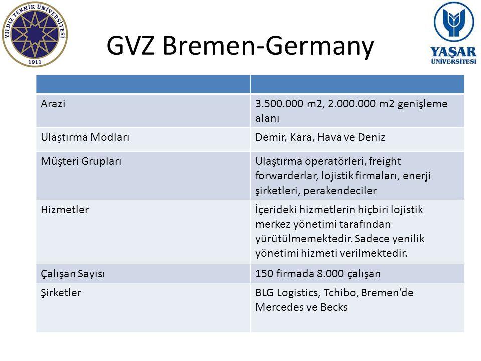 GVZ Bremen-Germany Arazi 3.500.000 m2, 2.000.000 m2 genişleme alanı