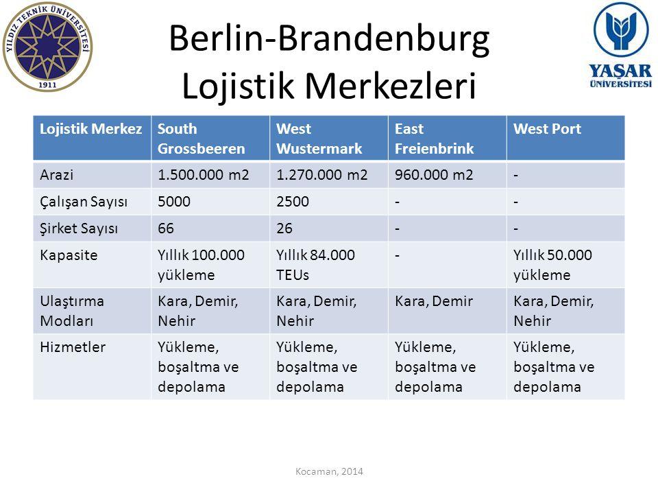 Berlin-Brandenburg Lojistik Merkezleri