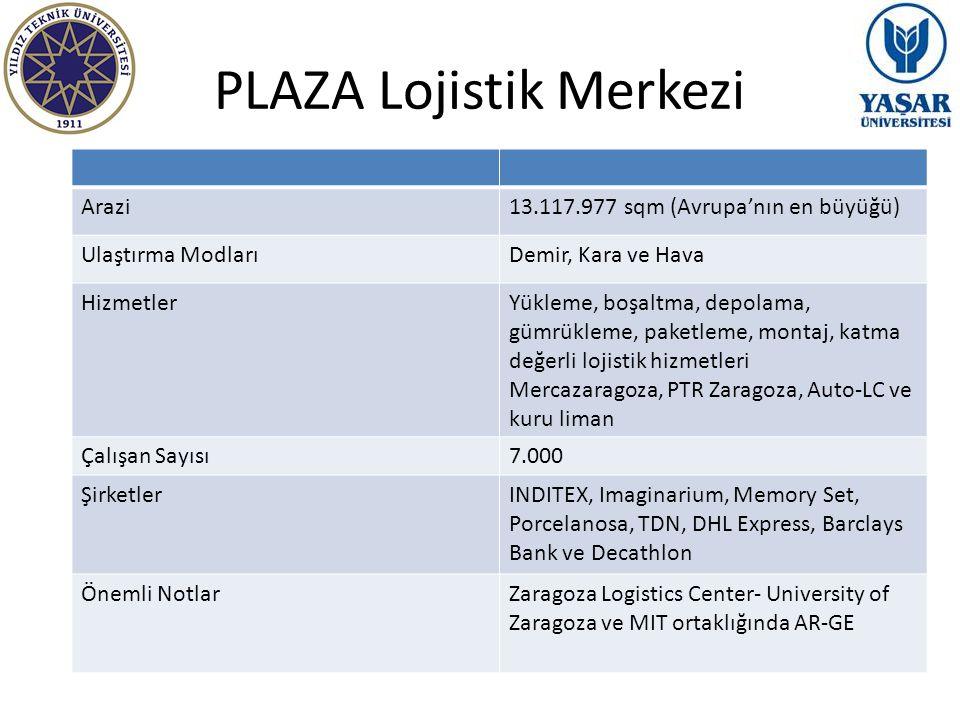 PLAZA Lojistik Merkezi
