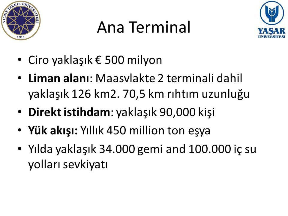 Ana Terminal Ciro yaklaşık € 500 milyon