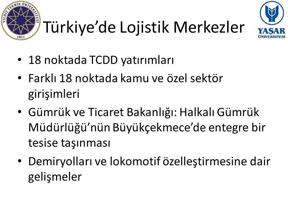 Türkiye'de Lojistik Merkezler