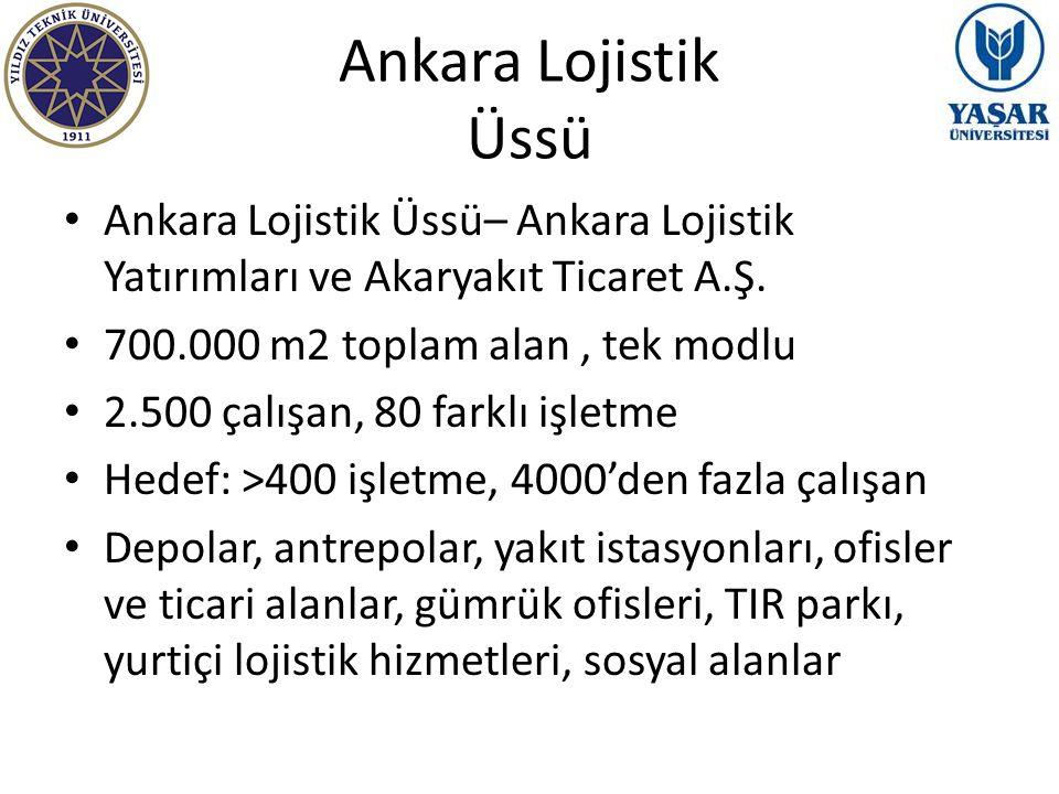 Ankara Lojistik Üssü Ankara Lojistik Üssü– Ankara Lojistik Yatırımları ve Akaryakıt Ticaret A.Ş. 700.000 m2 toplam alan , tek modlu.