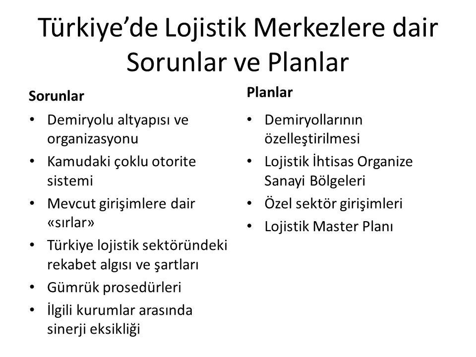 Türkiye'de Lojistik Merkezlere dair Sorunlar ve Planlar