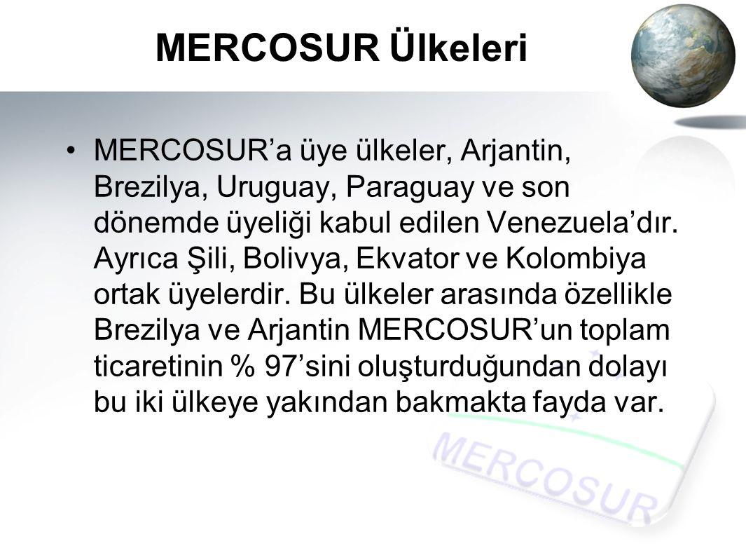 MERCOSUR Ülkeleri