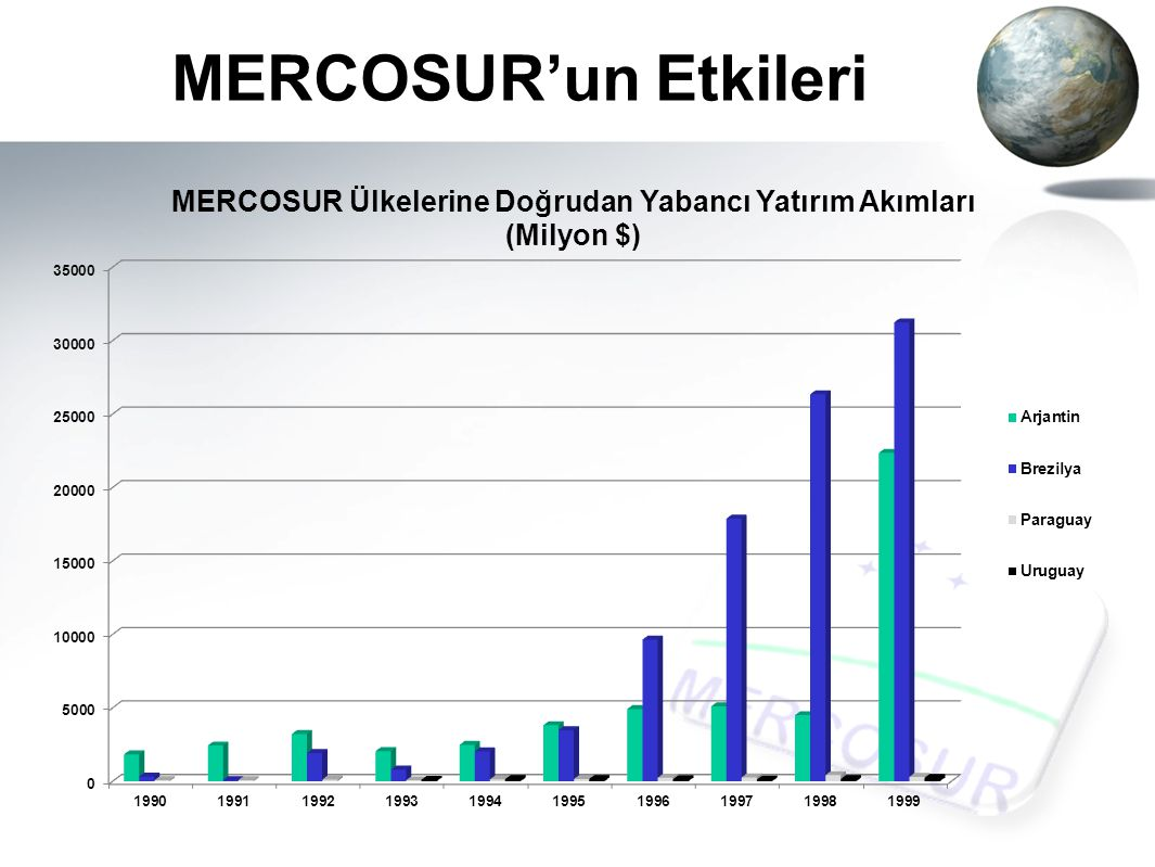 disadvantages of mercosur Advantages and disadvantages advantages there are five major advantages of trade bloc agreements: mercosur: 271,304,946: 1,517,510,000,000:.