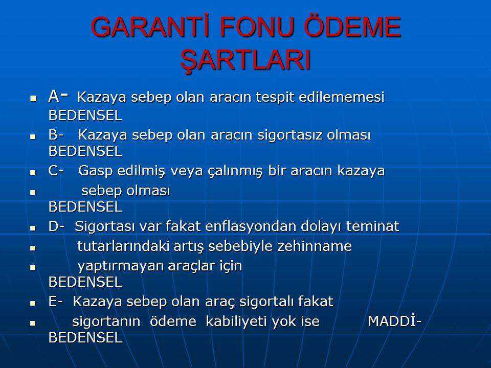 GARANTİ FONU ÖDEME ŞARTLARI