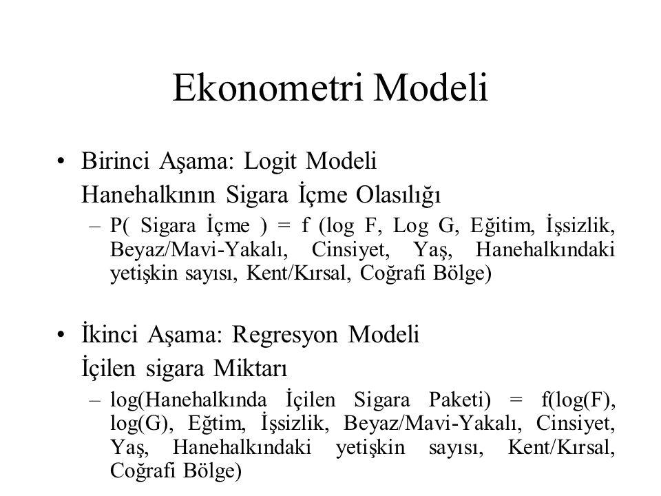 Ekonometri Modeli Birinci Aşama: Logit Modeli