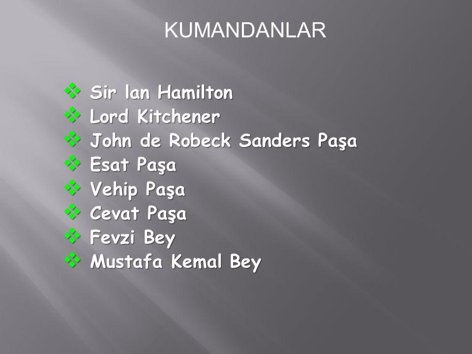 KUMANDANLAR Sir lan Hamilton Lord Kitchener