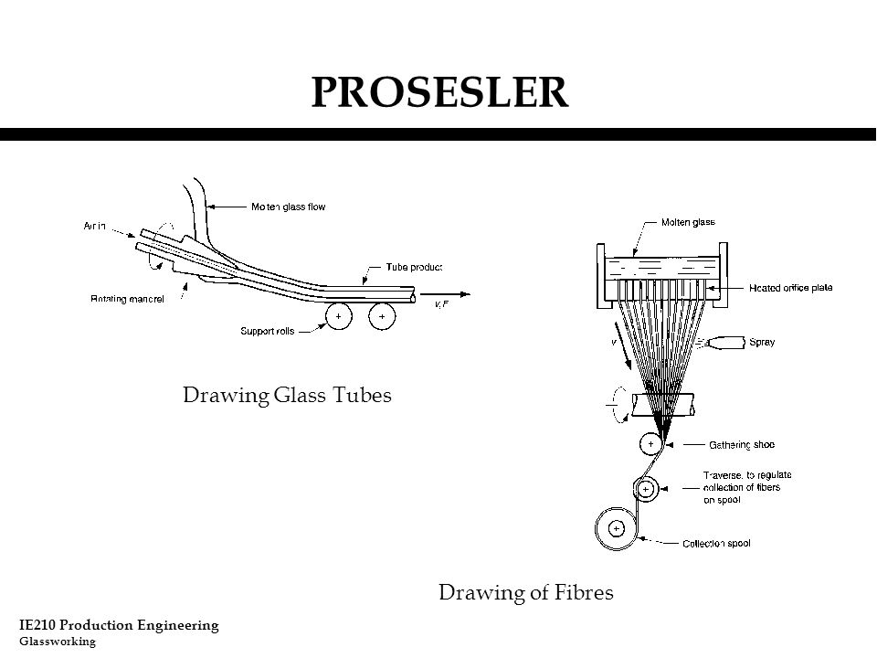 PROSESLER Drawing Glass Tubes Drawing of Fibres