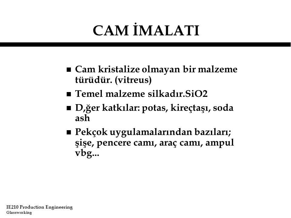 CAM İMALATI Cam kristalize olmayan bir malzeme türüdür. (vitreus)