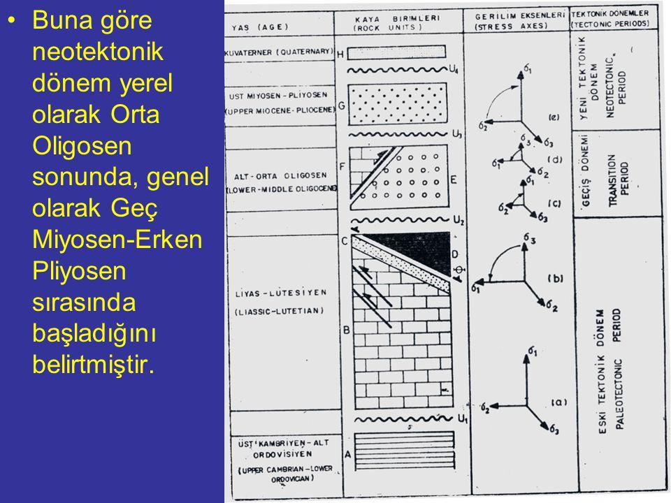 Buna göre neotektonik dönem yerel olarak Orta Oligosen sonunda, genel olarak Geç Miyosen-Erken Pliyosen sırasında başladığını belirtmiştir.