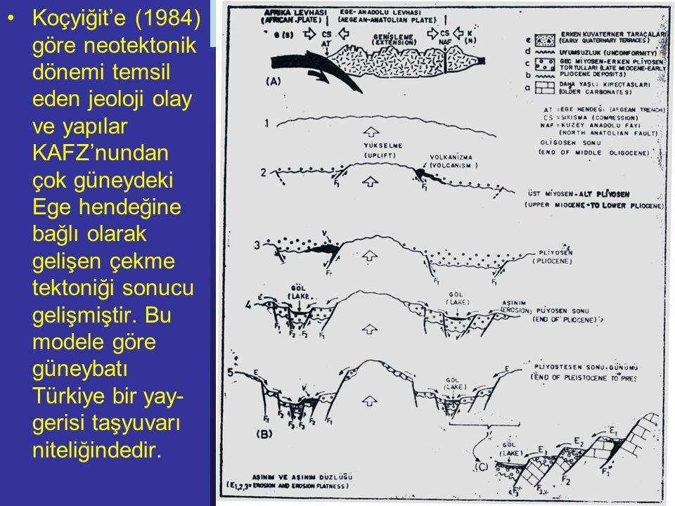 Koçyiğit'e (1984) göre neotektonik dönemi temsil eden jeoloji olay ve yapılar KAFZ'nundan çok güneydeki Ege hendeğine bağlı olarak gelişen çekme tektoniği sonucu gelişmiştir. Bu modele göre güneybatı Türkiye bir yay-gerisi taşyuvarı niteliğindedir.