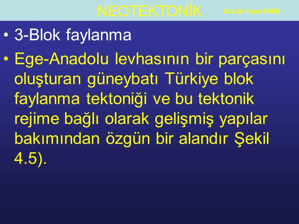 Doç.Dr. Yaşar EREN 3-Blok faylanma.