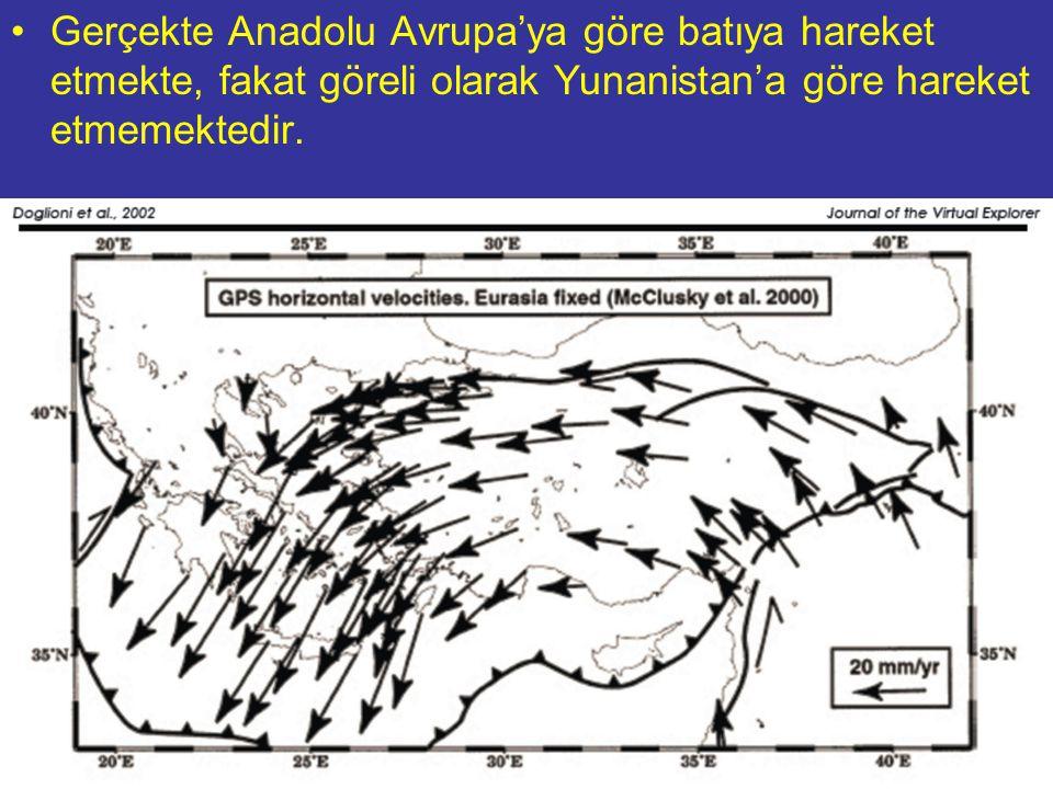 Gerçekte Anadolu Avrupa'ya göre batıya hareket etmekte, fakat göreli olarak Yunanistan'a göre hareket etmemektedir.