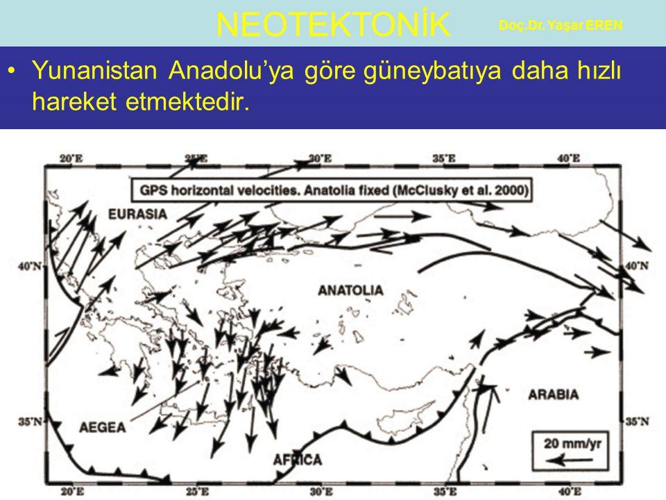 Yunanistan Anadolu'ya göre güneybatıya daha hızlı hareket etmektedir.