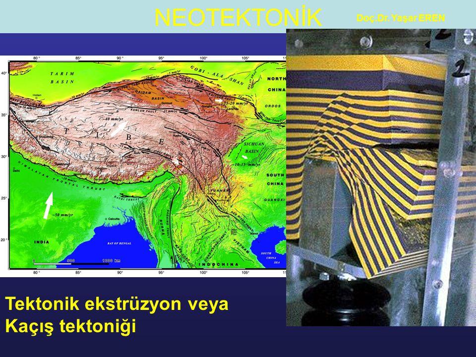 Tektonik ekstrüzyon veya Kaçış tektoniği