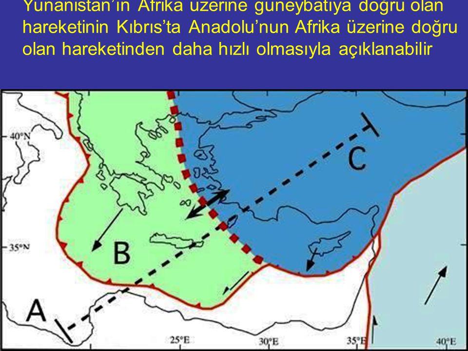 Ege-Batı Anadolu riftinin açılması kinematik olarak, Yunanistan'ın Afrika üzerine güneybatıya doğru olan hareketinin Kıbrıs'ta Anadolu'nun Afrika üzerine doğru olan hareketinden daha hızlı olmasıyla açıklanabilir
