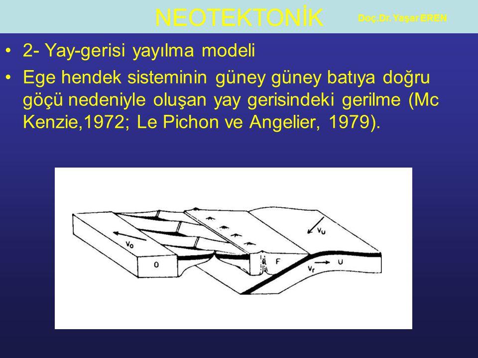 2- Yay-gerisi yayılma modeli
