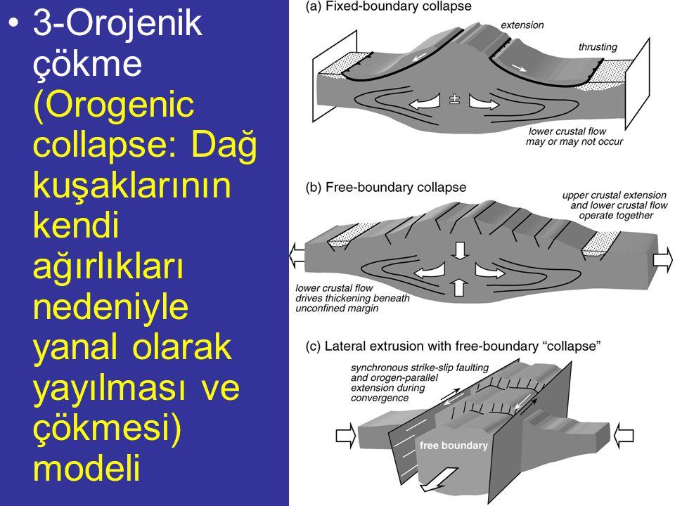 3-Orojenik çökme (Orogenic collapse: Dağ kuşaklarının kendi ağırlıkları nedeniyle yanal olarak yayılması ve çökmesi) modeli